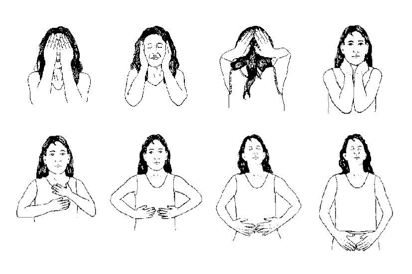 posições de mãos